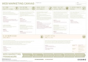 Web Marketing Canvas - Sett 2015_v2