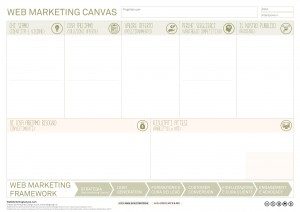 Web Marketing Canvas (no testi) - Sett 2015_v2
